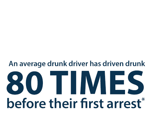 Infographic on drunk driving