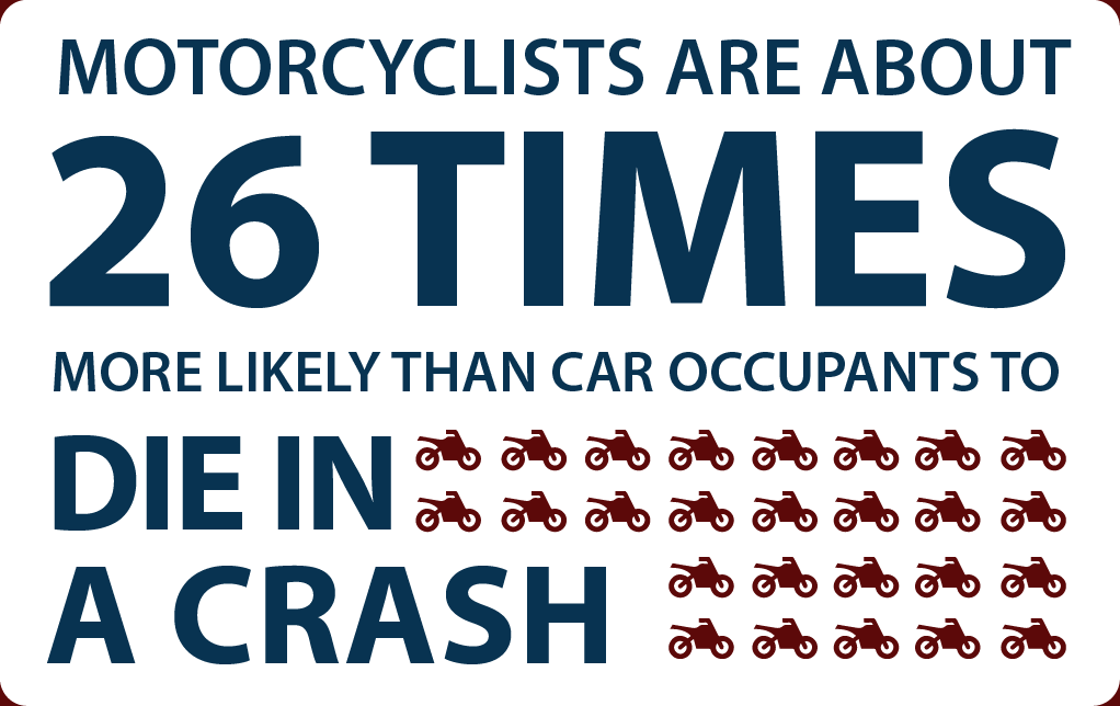 Infographic on motorcycle accident statistics