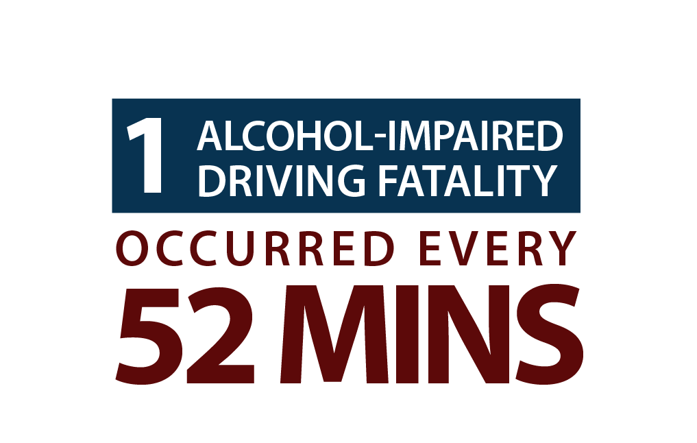 Infographic on DUI accident fatalities