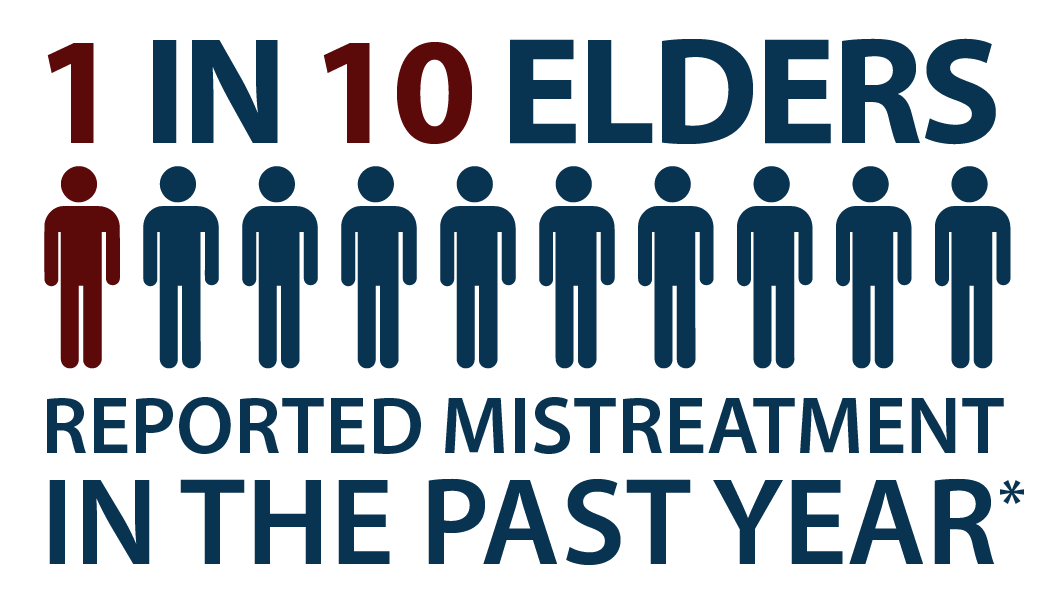 Infographic on elder abuse