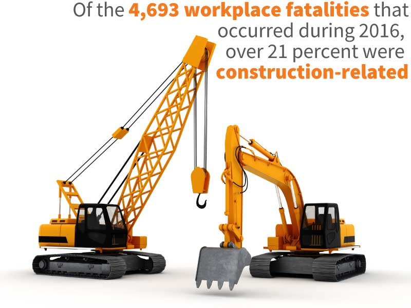 Construction accident statistic