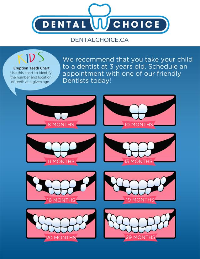 Dental Choice pediatric dentistry flyer