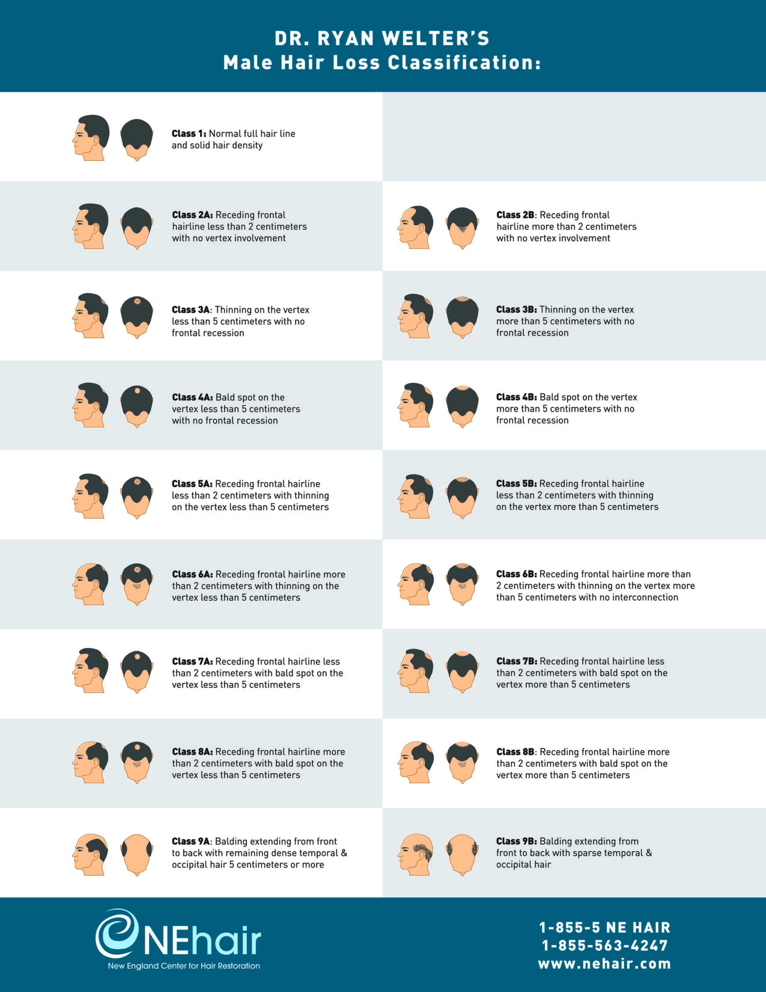 hair length guide men - photo #4