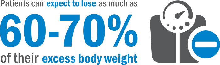 Bariatric surgery infographic