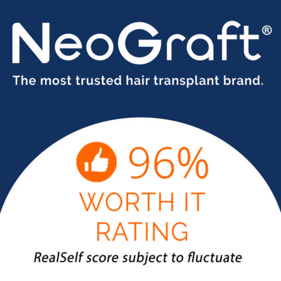 NeoGraft Worth It Rating