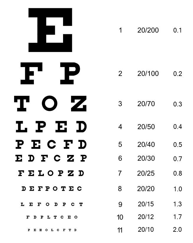 snellen chart for illiterate pdf