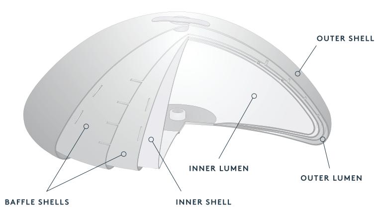 Diagram of Ideal Implant