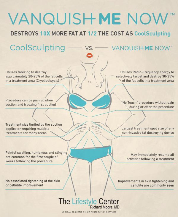Vanquish Me Now - Destroys 10X More Fat At 1/2 The Cost As CoolSculpting