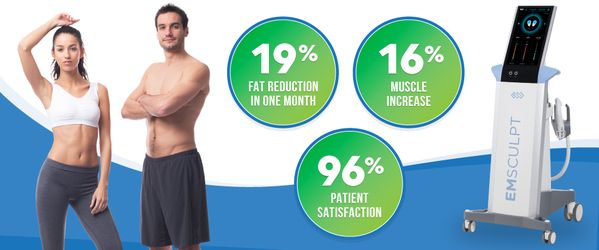 Emsculpt: 19% Fat Reduction in One Month, 16% Muscle Increase, 96% Patient Satisfaction