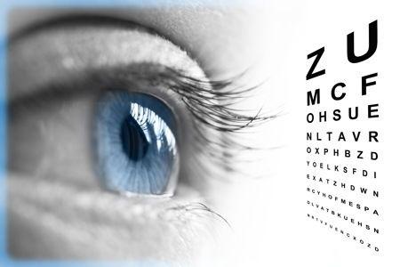 Refractive Errors Myopia Nearsightedness Hyperopia