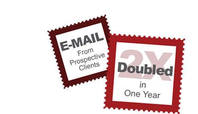 Email from prospective clients doubled in one year