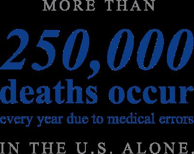 Misdiagnosis stat