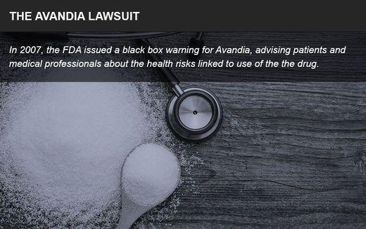 Avandia lawsuit infographic