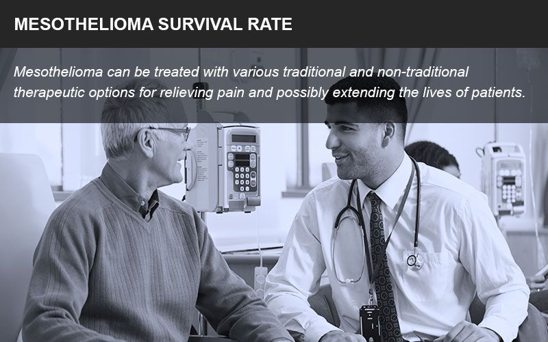 Mesothelioma survival rate infographic