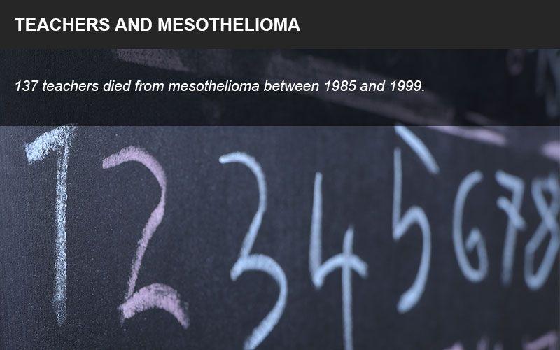 Teachers and mesothelioma