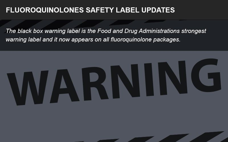 Fluoroquinolones safety label infographic
