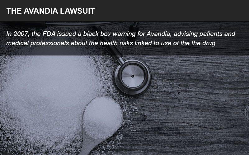 Avandia lawsuit infograp[hic