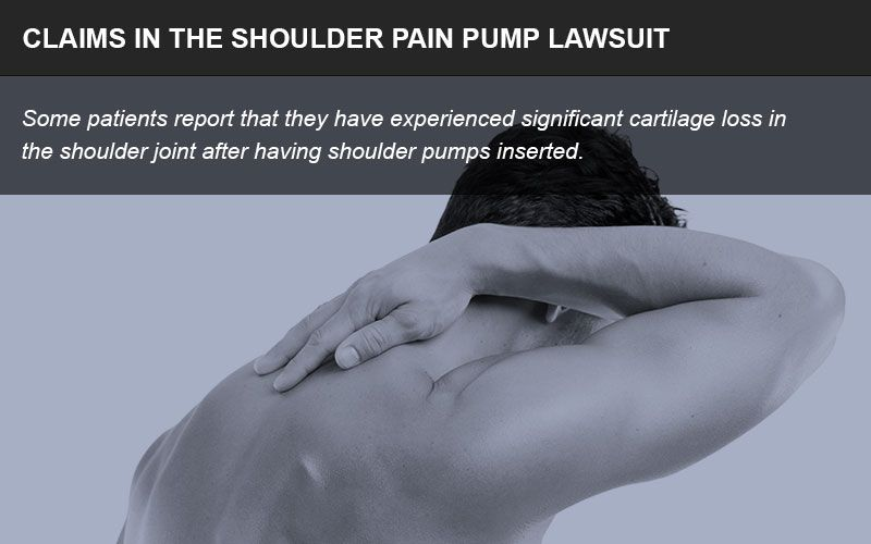 Shoulder pain pump lawsuit infographic