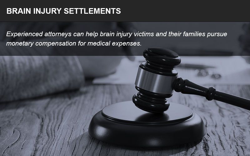 Brain injury settlements infographic
