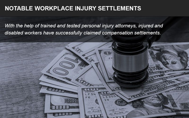 Workplace injury settlements infographic