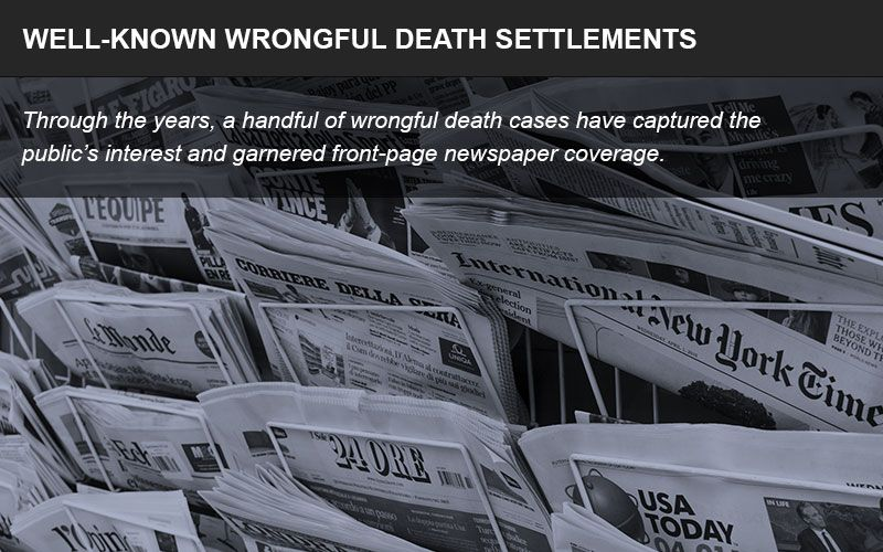 Wrongful death settlements infographic