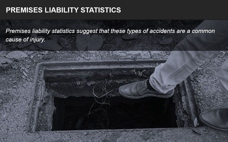 Premises liability statistics infographic