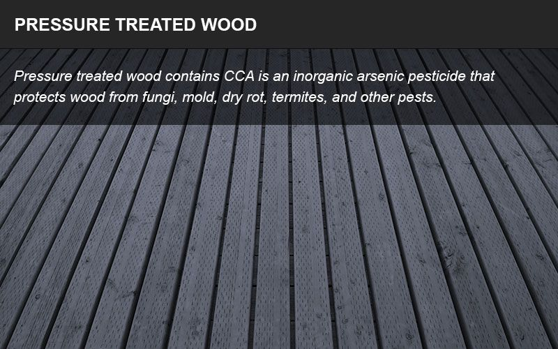 Pressure treated wood infographic
