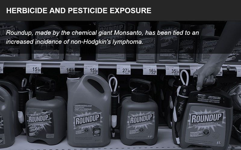 Pesticide and herbicide litigation infographic