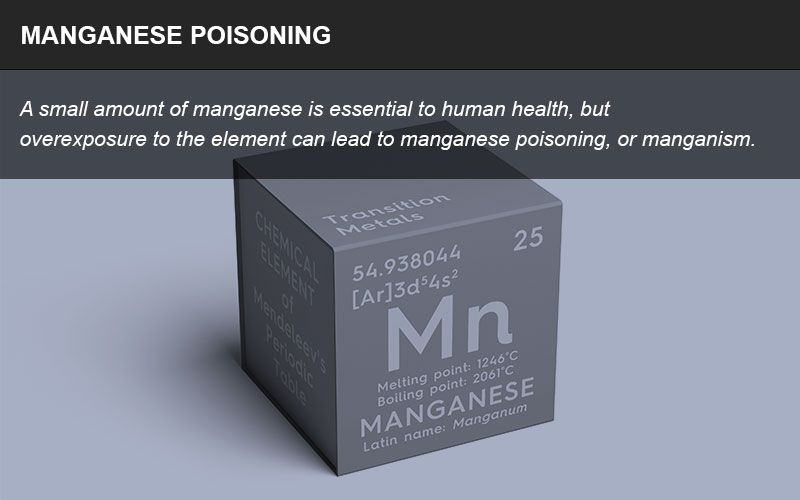 Manganese poisoning litigation infographic