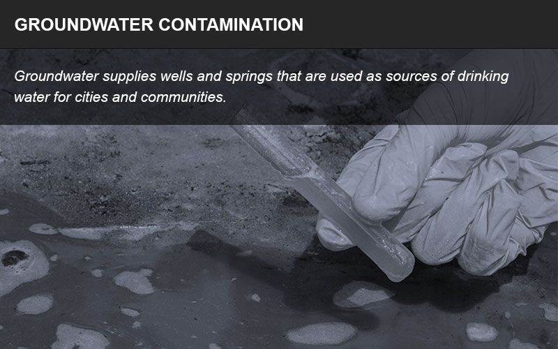 Groundwater contamination lawsuit infographic