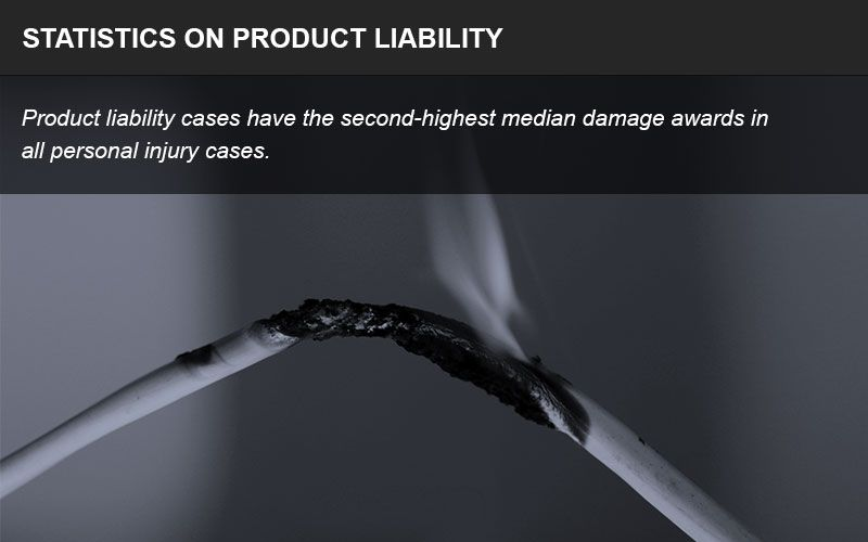 Product liability litigation infographic