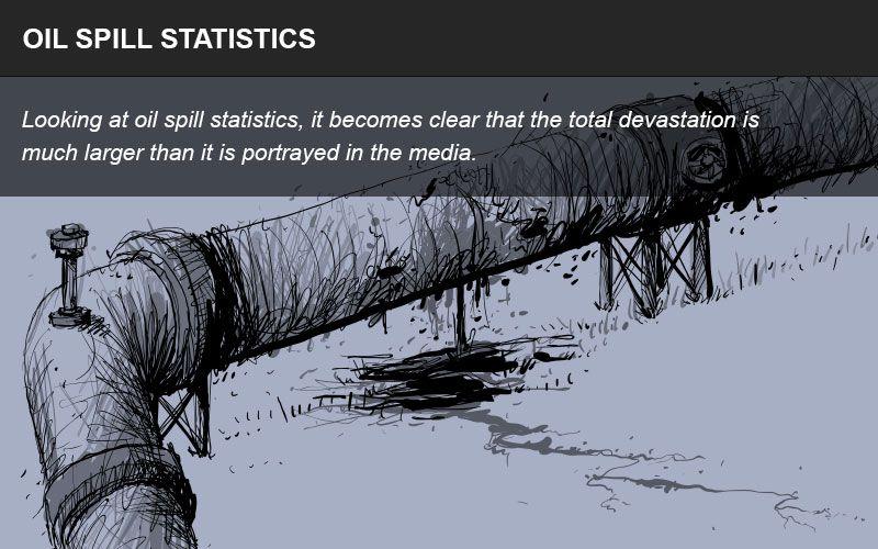 Oil spill statistics infographic