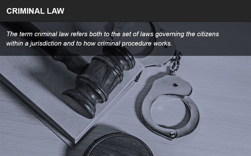Criminal law governs citizens within a jurisdiction and also pertains to criminal procedures.