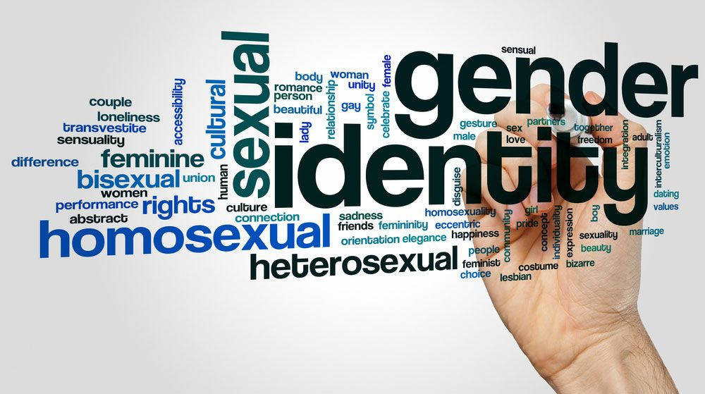 Sexual orientation discrimination word cloud