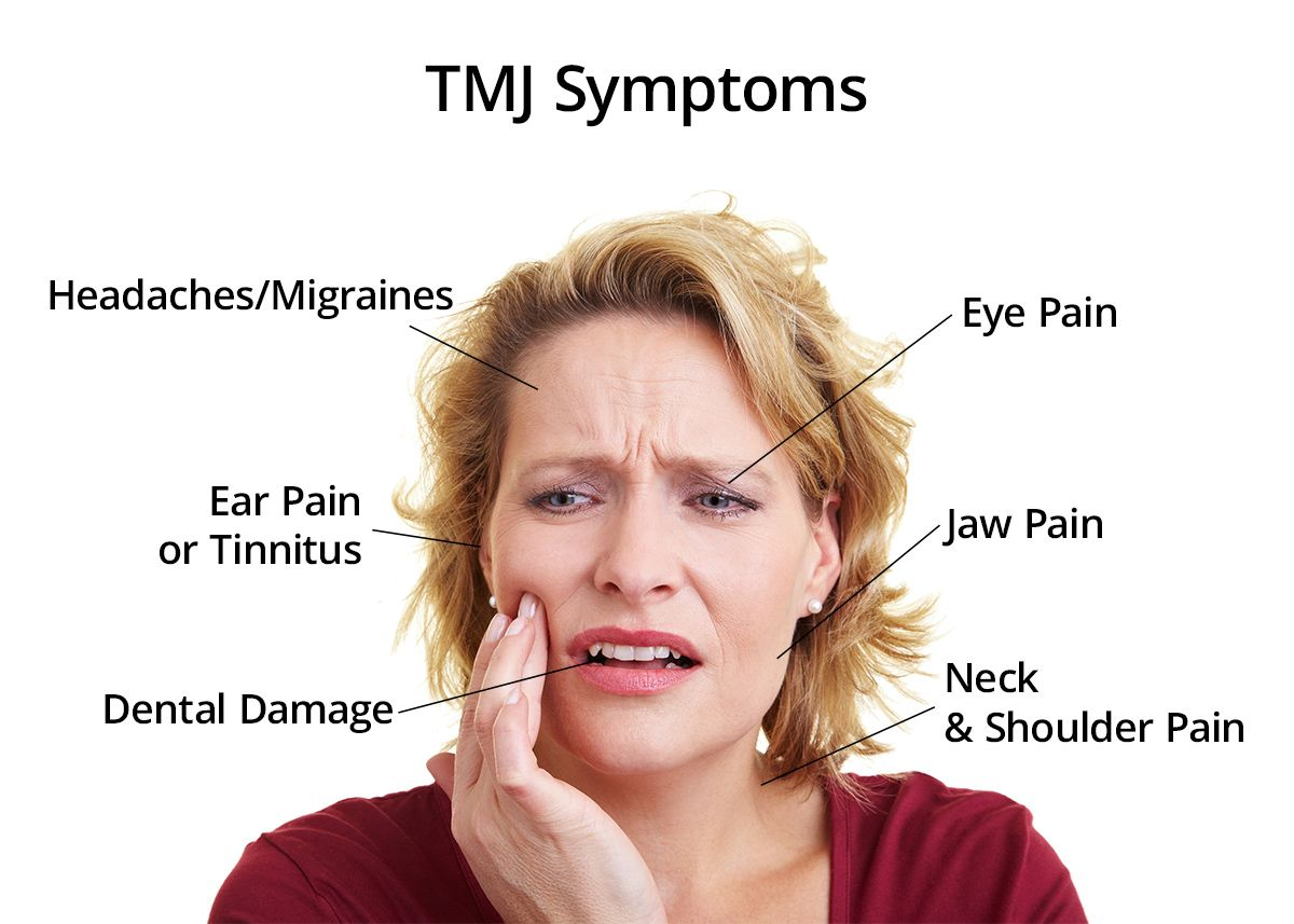 Photo of woman with tmj symptoms highlighted