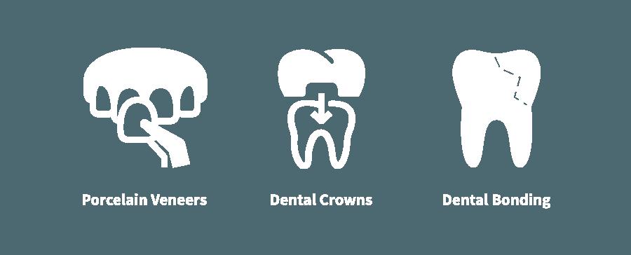 Graphic of instant orthodontics