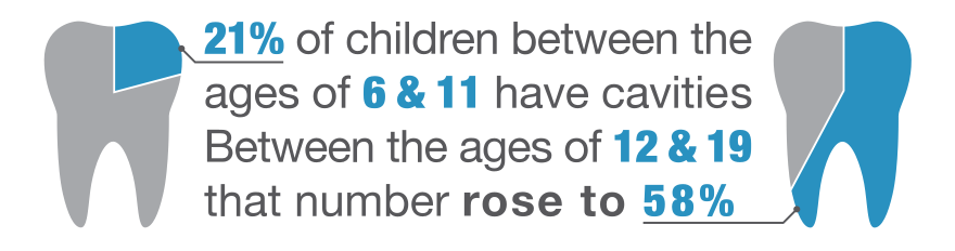 data statistic