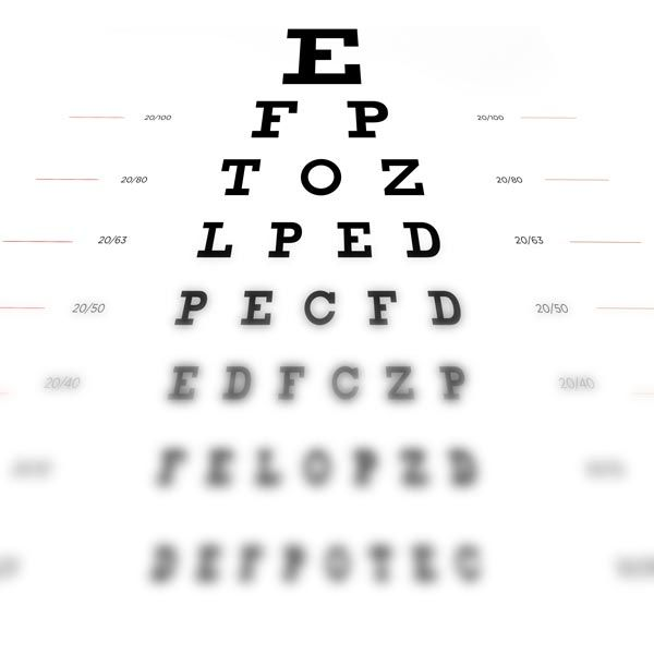 eye chart view with farsightedness