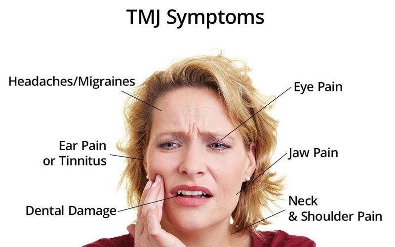 symptoms of tmj
