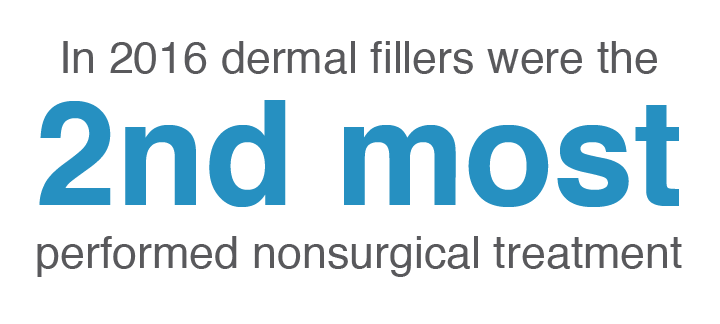 Dermal filler stat